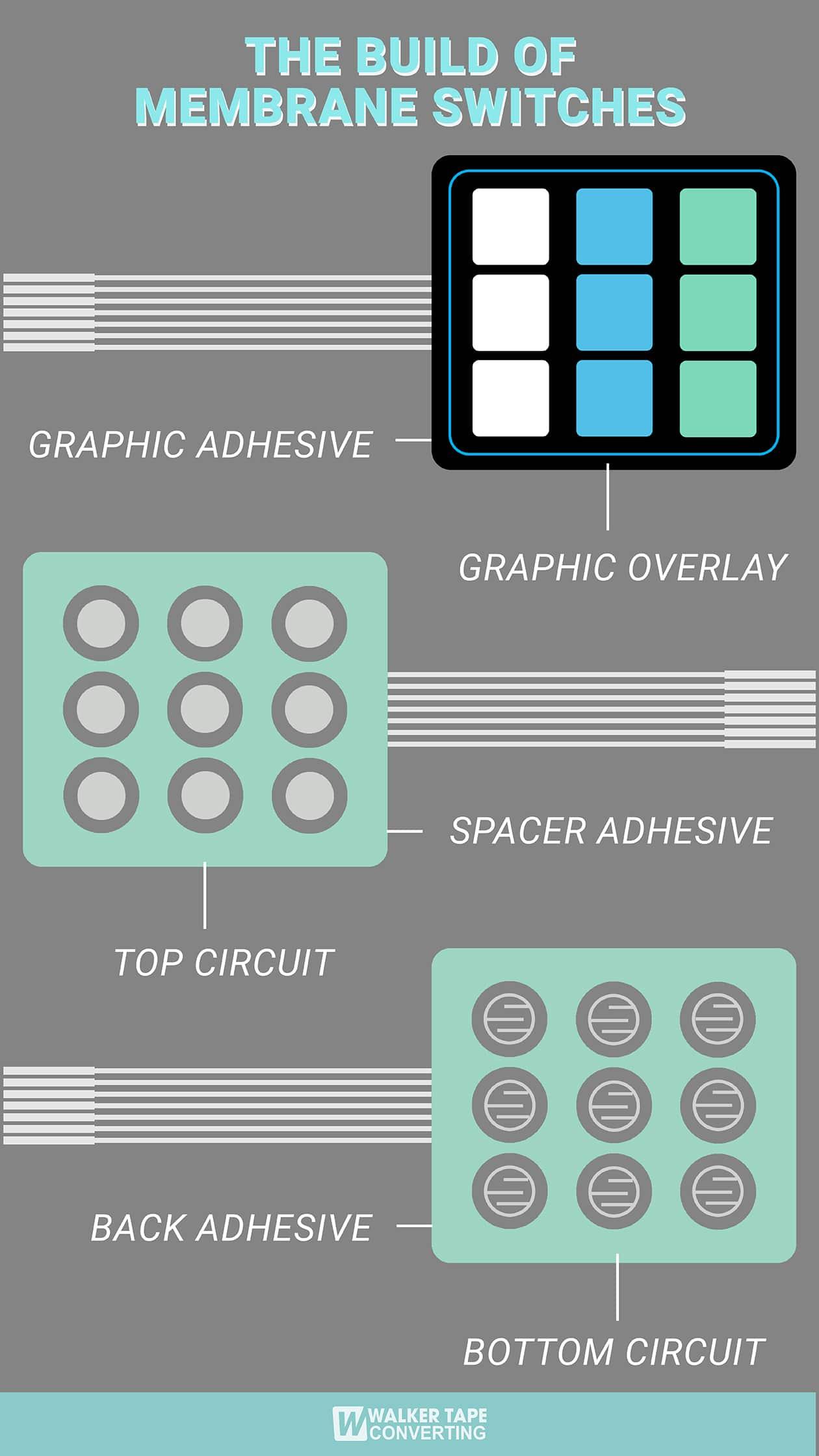 converting_membrane_infographic